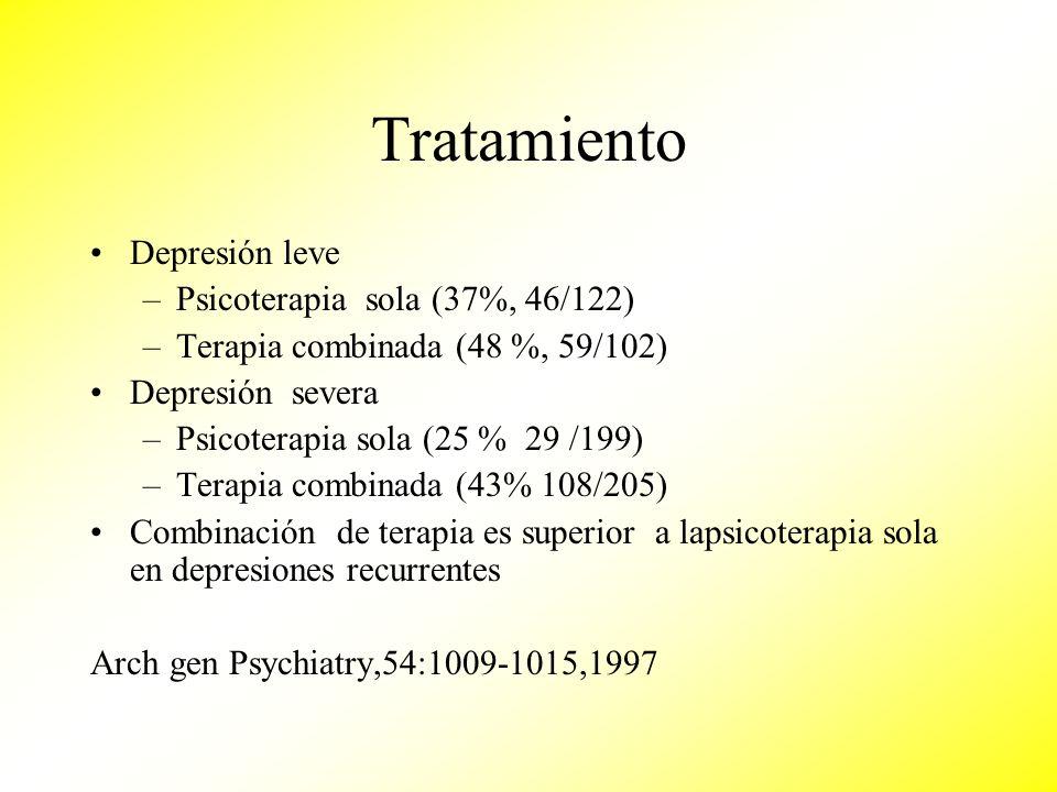 Tratamiento Depresión leve –Psicoterapia sola (37%, 46/122) –Terapia combinada (48 %, 59/102) Depresión severa –Psicoterapia sola (25 % 29 /199) –Tera