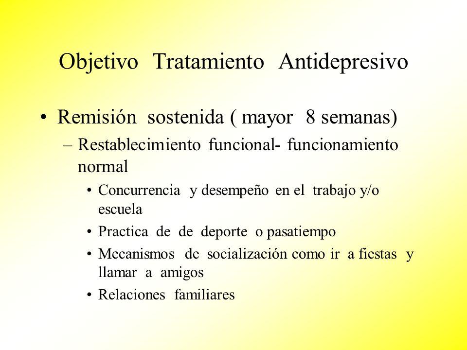 Objetivo Tratamiento Antidepresivo Remisión sostenida ( mayor 8 semanas) –Restablecimiento funcional- funcionamiento normal Concurrencia y desempeño e
