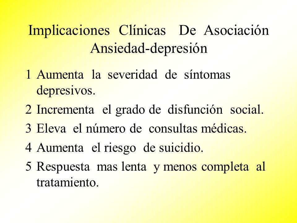 Implicaciones Clínicas De Asociación Ansiedad-depresión 1Aumenta la severidad de síntomas depresivos. 2Incrementa el grado de disfunción social. 3Elev