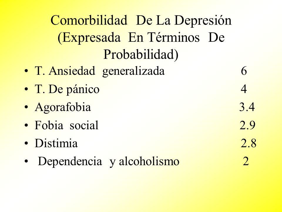Comorbilidad De La Depresión (Expresada En Términos De Probabilidad) T. Ansiedad generalizada 6 T. De pánico 4 Agorafobia 3.4 Fobia social 2.9 Distimi