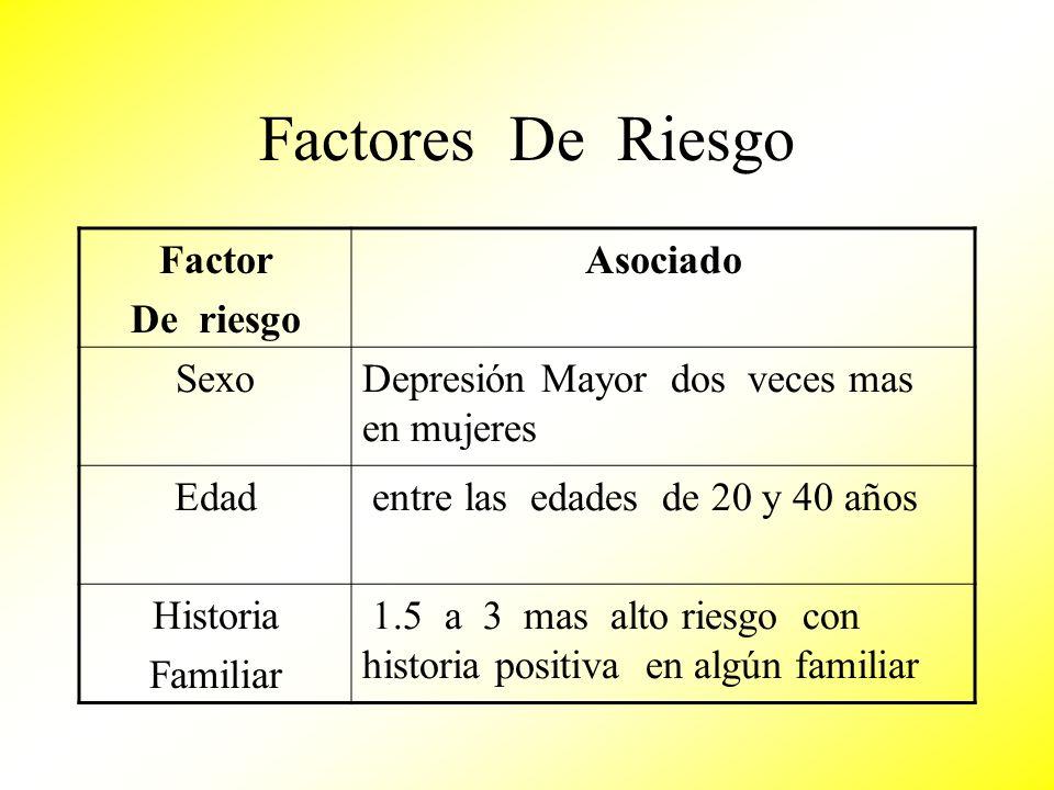 Factores De Riesgo Factor De riesgo Asociado SexoDepresión Mayor dos veces mas en mujeres Edad entre las edades de 20 y 40 años Historia Familiar 1.5
