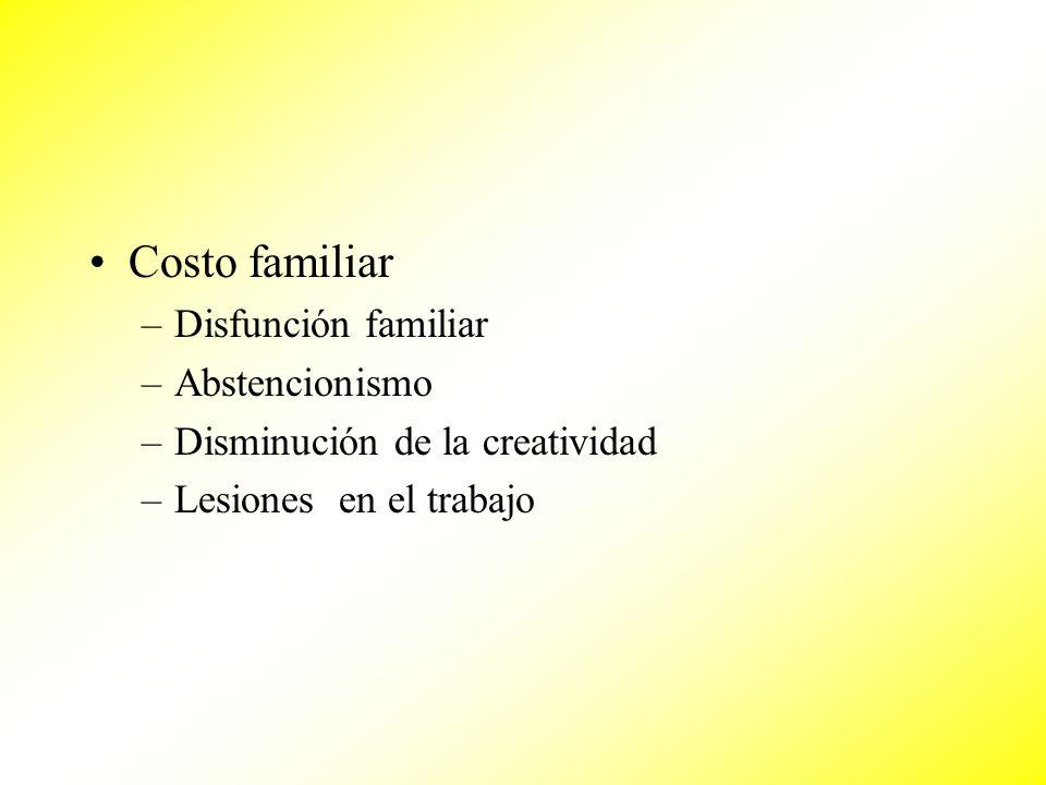 Costo familiar –Disfunción familiar –Abstencionismo –Disminución de la creatividad –Lesiones en el trabajo
