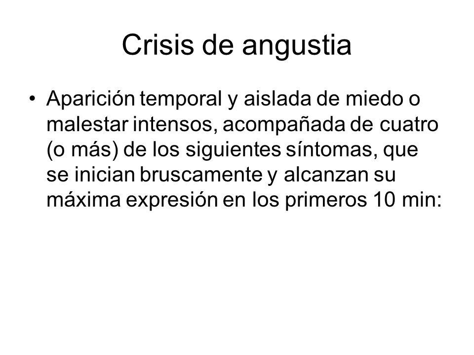 Crisis de angustia Aparición temporal y aislada de miedo o malestar intensos, acompañada de cuatro (o más) de los siguientes síntomas, que se inician