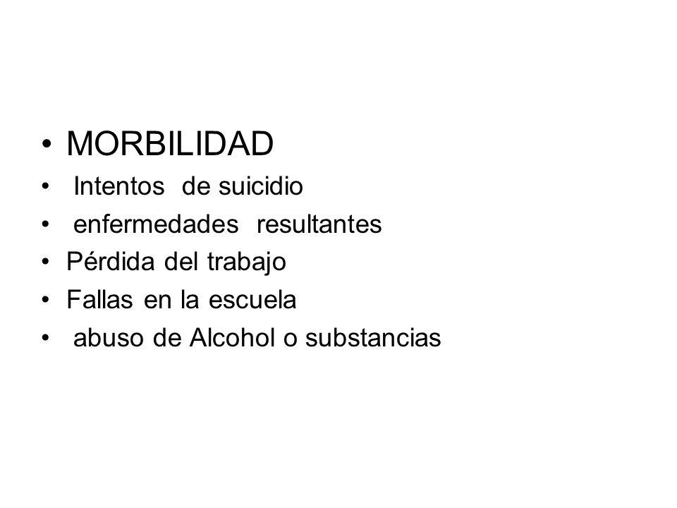 MORBILIDAD Intentos de suicidio enfermedades resultantes Pérdida del trabajo Fallas en la escuela abuso de Alcohol o substancias
