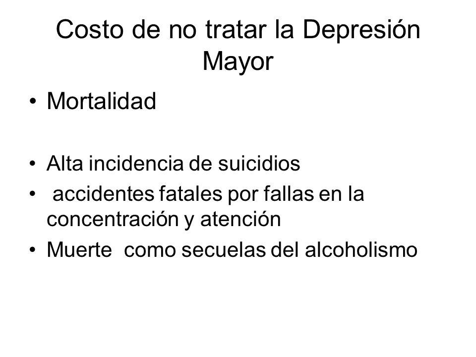 Costo de no tratar la Depresión Mayor Mortalidad Alta incidencia de suicidios accidentes fatales por fallas en la concentración y atención Muerte como