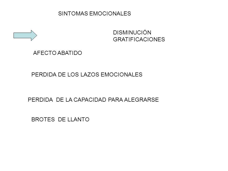 SINTOMAS EMOCIONALES AFECTO ABATIDO DISMINUCIÓN GRATIFICACIONES PERDIDA DE LOS LAZOS EMOCIONALES PERDIDA DE LA CAPACIDAD PARA ALEGRARSE BROTES DE LLAN