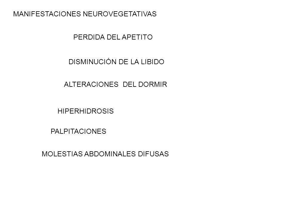 MANIFESTACIONES NEUROVEGETATIVAS PERDIDA DEL APETITO DISMINUCIÓN DE LA LIBIDO ALTERACIONES DEL DORMIR HIPERHIDROSIS PALPITACIONES MOLESTIAS ABDOMINALE