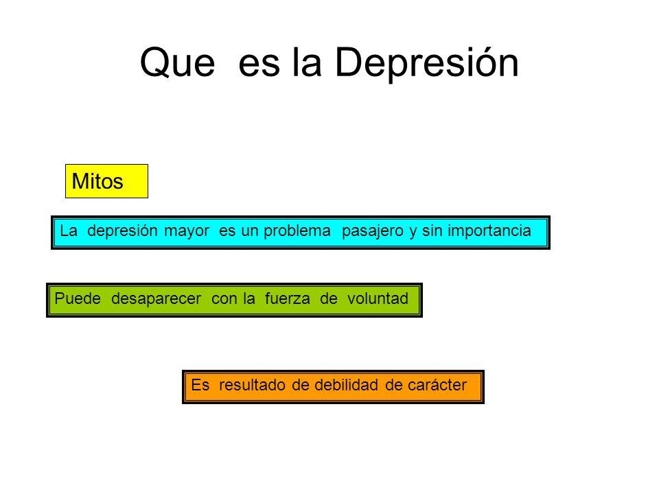 Que es la Depresión Mitos La depresión mayor es un problema pasajero y sin importancia Puede desaparecer con la fuerza de voluntad Es resultado de deb
