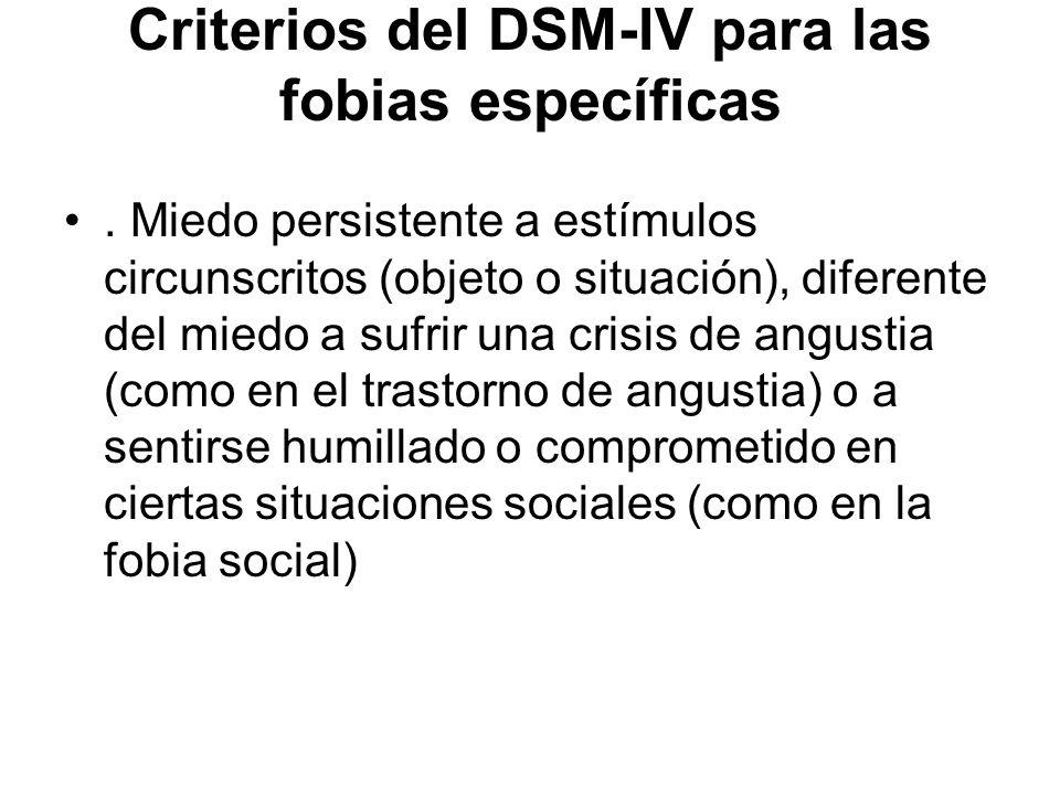 Criterios del DSM-IV para las fobias específicas. Miedo persistente a estímulos circunscritos (objeto o situación), diferente del miedo a sufrir una c