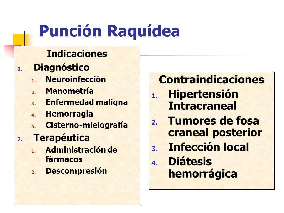 Indicaciones 1. Diagnóstico 1. Neuroinfecciòn 2. Manometría 3. Enfermedad maligna 4. Hemorragia 5. Cisterno-mielografía 2. Terapéutica 1. Administraci
