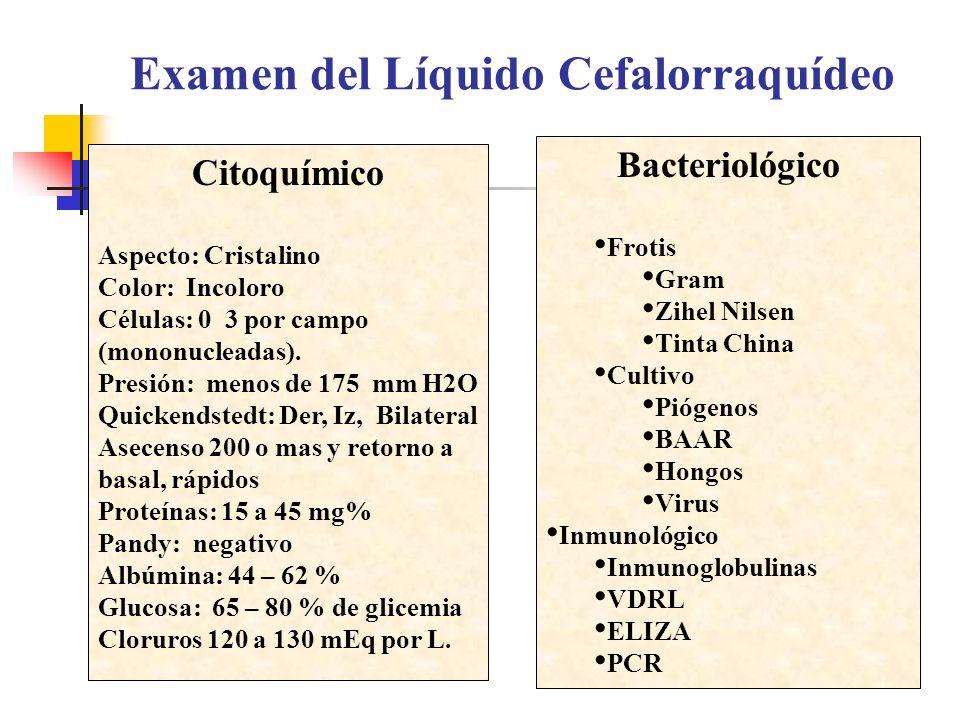 Semiología del Liquido Cefaloraquídeo