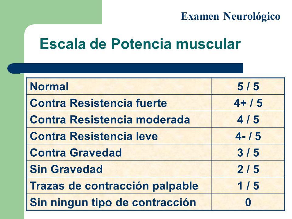 Escala de Potencia muscular Examen Neurológico Normal5 / 5 Contra Resistencia fuerte4+ / 5 Contra Resistencia moderada4 / 5 Contra Resistencia leve4-