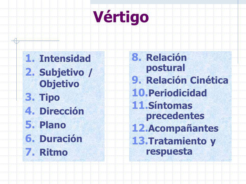 Síntomas Neurológicos Frecuentes 1. Cefalea 2. Dolor Neurogénico 3. Crísis Convulsivas 4. Vértigo 5. Trastornos Mentales 6. Alteraciones en sueño y vi