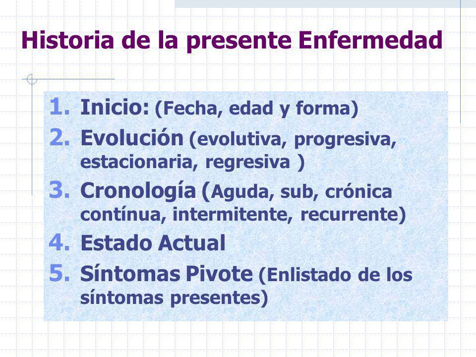 Historia de la presente Enfermedad 1.Inicio: (Fecha, edad y forma) 2.