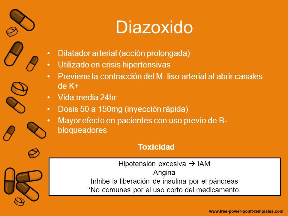 Diazoxido Dilatador arterial (acción prolongada) Utilizado en crisis hipertensivas Previene la contracción del M. liso arterial al abrir canales de K+