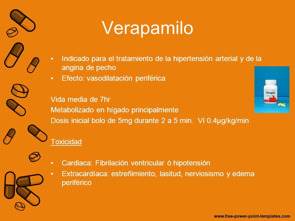Verapamilo Indicado para el tratamiento de la hipertensión arterial y de la angina de pecho Efecto: vasodilatación periférica Vida media de 7hr Metabo