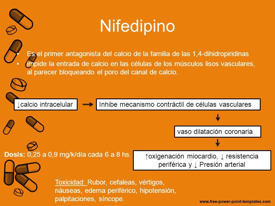 Nifedipino Es el primer antagonista del calcio de la familia de las 1,4-dihidropiridinas impide la entrada de calcio en las células de los músculos li
