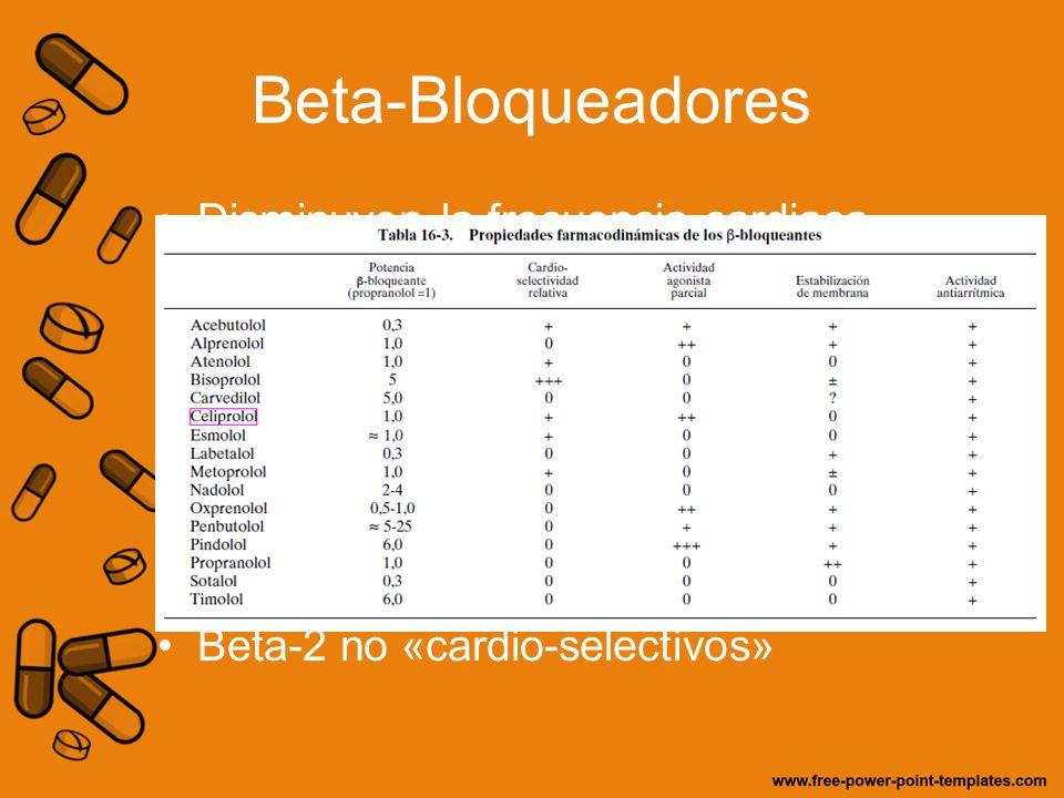 Beta-Bloqueadores Disminuyen la frecuencia cardiaca (inhibiendo el nodo sinusal) Reducción de la velocidad del nodo AV Inhibición de la secreción de r