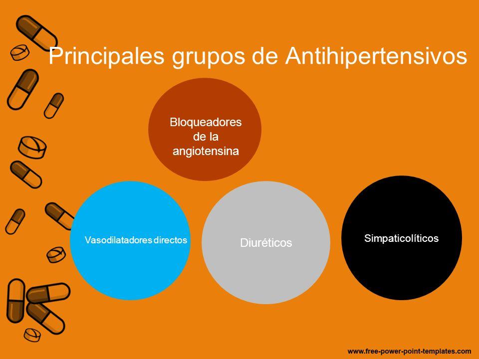 Principales grupos de Antihipertensivos Diuréticos Simpaticolíticos Vasodilatadores directos Bloqueadores de la angiotensina