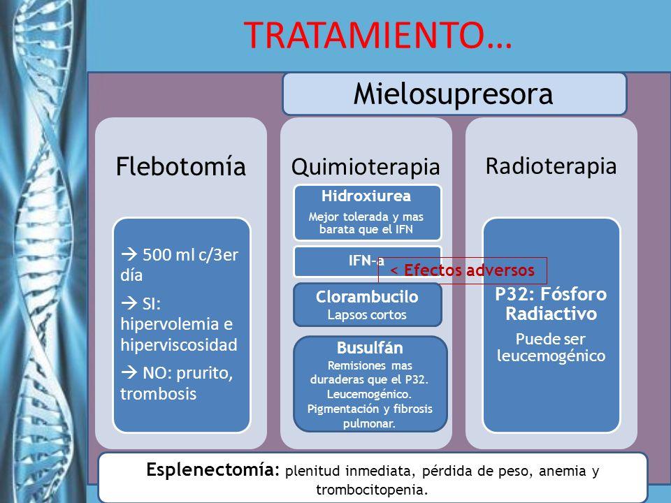 TRATAMIENTO… Flebotomía 500 ml c/3er día SI: hipervolemia e hiperviscosidad NO: prurito, trombosis Quimioterapia Hidroxiurea Mejor tolerada y mas bara
