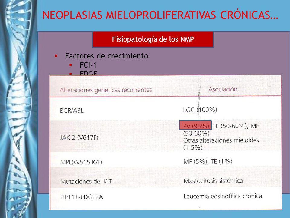 NEOPLASIAS MIELOPROLIFERATIVAS CRÓNICAS… Factores de crecimiento FCI-1 FDGF Receptores para factores de crecimiento Transductores que ramifican señale