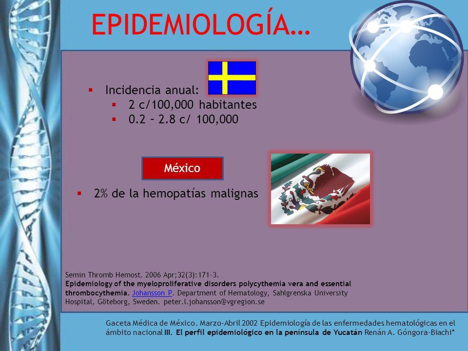 EPIDEMIOLOGÍA… Incidencia anual: 2 c/100,000 habitantes 0.2 – 2.8 c/ 100,000 México 2% de la hemopatías malignas Semin Thromb Hemost. 2006 Apr;32(3):1