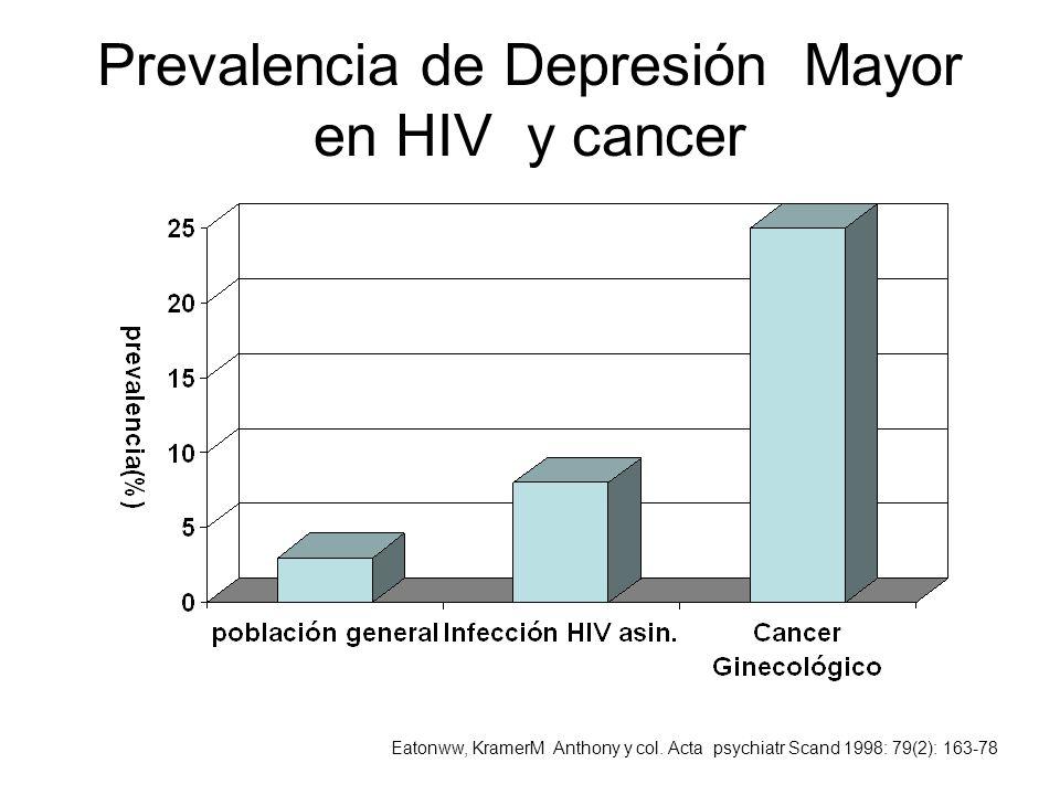 Prevalencia de Depresión Mayor en HIV y cancer Eatonww, KramerM Anthony y col. Acta psychiatr Scand 1998: 79(2): 163-78