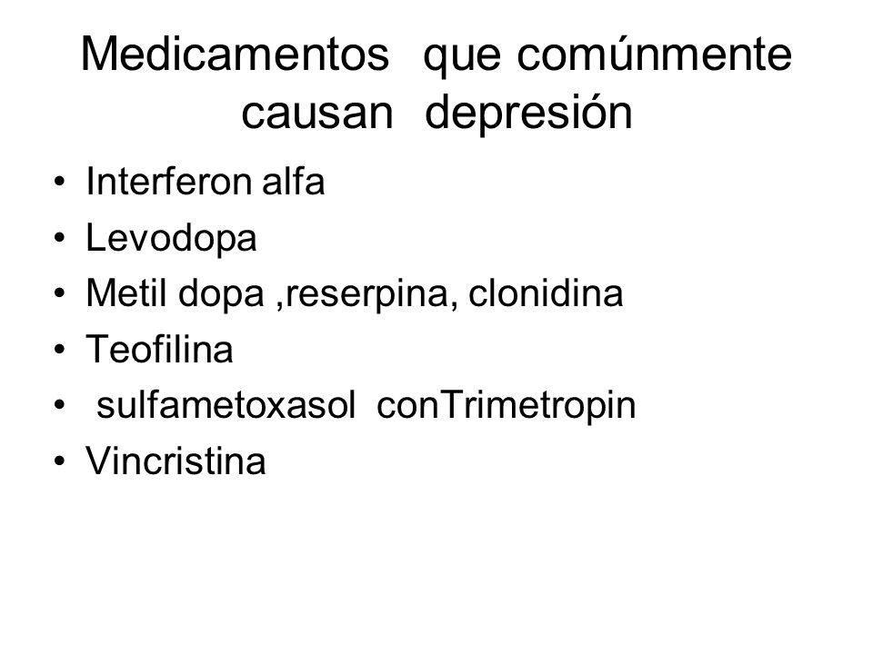 Medicamentos que comúnmente causan depresión Interferon alfa Levodopa Metil dopa,reserpina, clonidina Teofilina sulfametoxasol conTrimetropin Vincrist