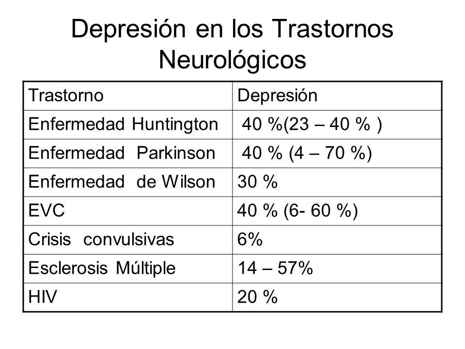 Depresión en los Trastornos Neurológicos TrastornoDepresión Enfermedad Huntington 40 %(23 – 40 % ) Enfermedad Parkinson 40 % (4 – 70 %) Enfermedad de