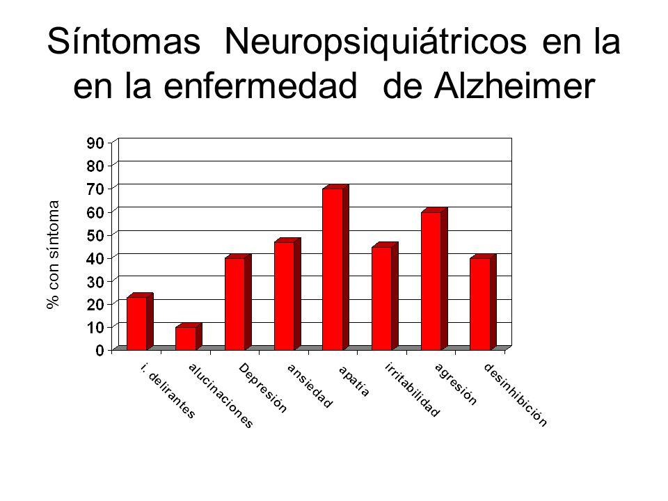 Síntomas Neuropsiquiátricos en la en la enfermedad de Alzheimer % con síntoma