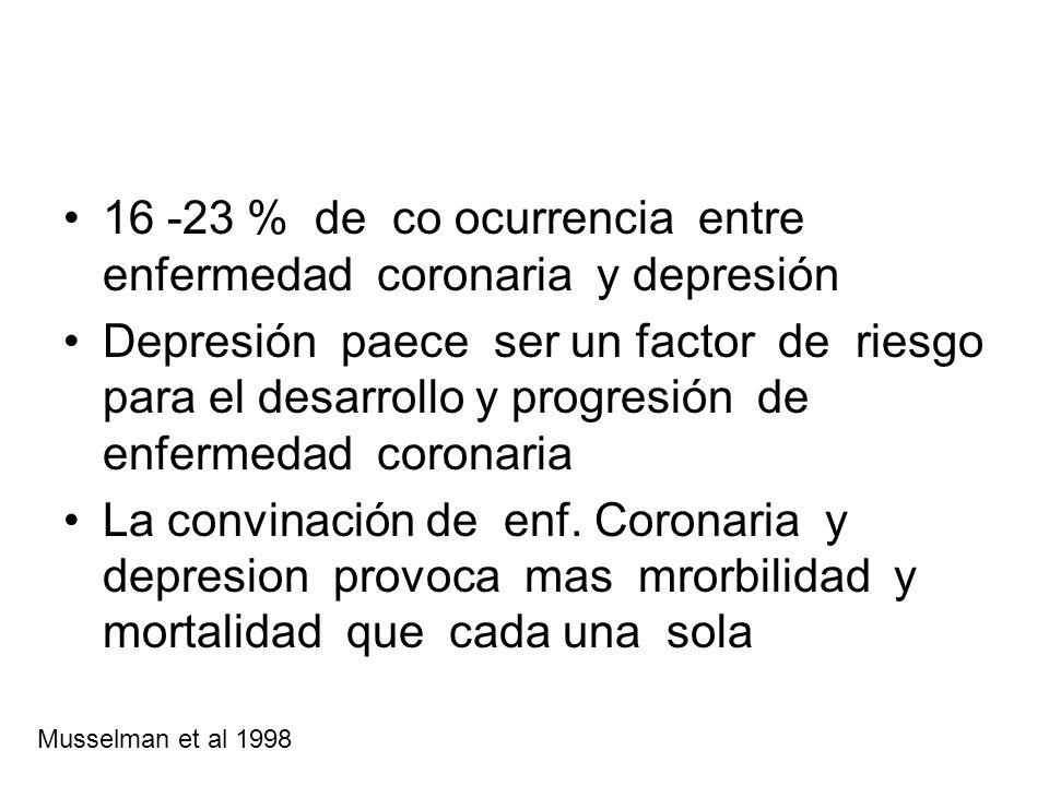 16 -23 % de co ocurrencia entre enfermedad coronaria y depresión Depresión paece ser un factor de riesgo para el desarrollo y progresión de enfermedad