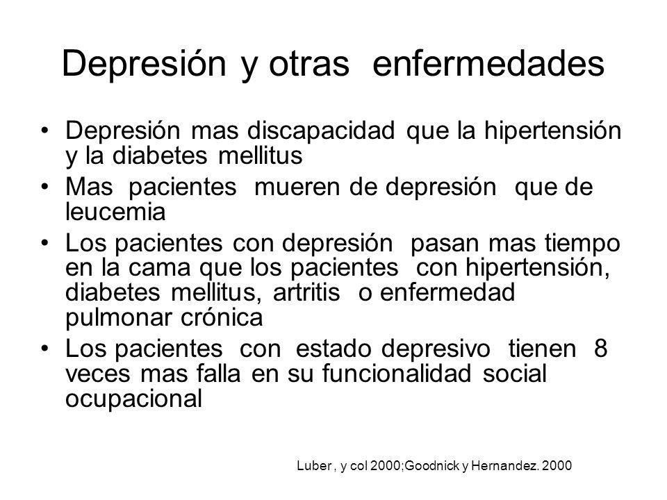 Depresión y otras enfermedades Los pacientes deprimidos en la consulta genera tienen dos veces mas visitas al médico, referencias a los especialista, y estudios de rayos X Luber, y col 2000;Goodnick y Hernandez.