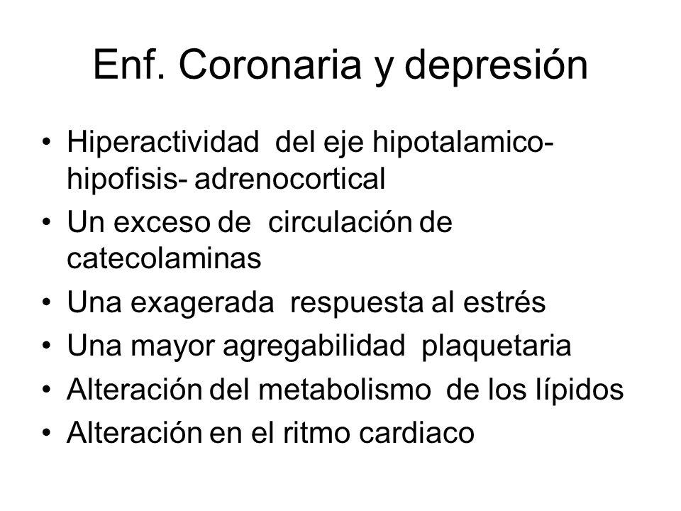 Enf. Coronaria y depresión Hiperactividad del eje hipotalamico- hipofisis- adrenocortical Un exceso de circulación de catecolaminas Una exagerada resp