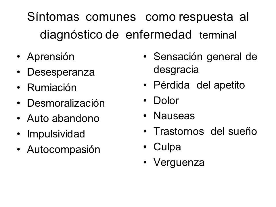 Síntomas comunes como respuesta al diagnóstico de enfermedad terminal Aprensión Desesperanza Rumiación Desmoralización Auto abandono Impulsividad Auto