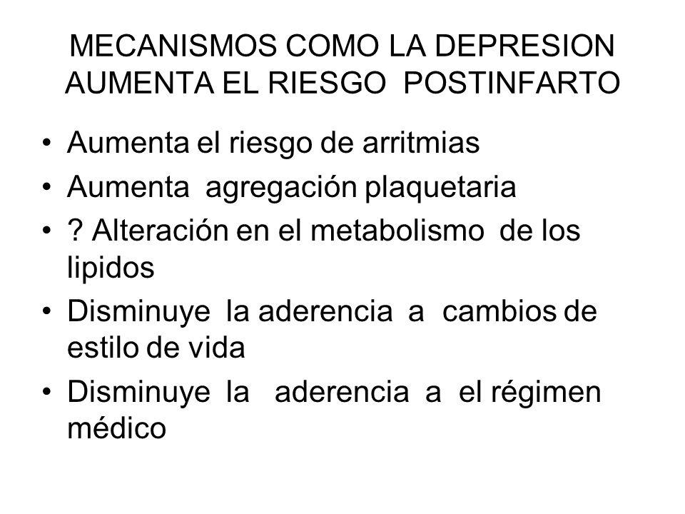 Depresión Evento vascular Cerebral 60 % de depresión en el primer año post EVC EVC lóbulo frontal y subcortical asociado con depresión mayor