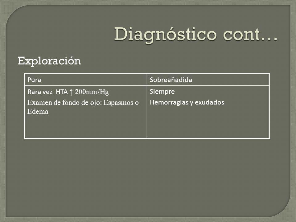 Exploración PuraSobreañadida Rara vez HTA 200mm/Hg Examen de fondo de ojo: Espasmos o Edema Siempre Hemorragias y exudados