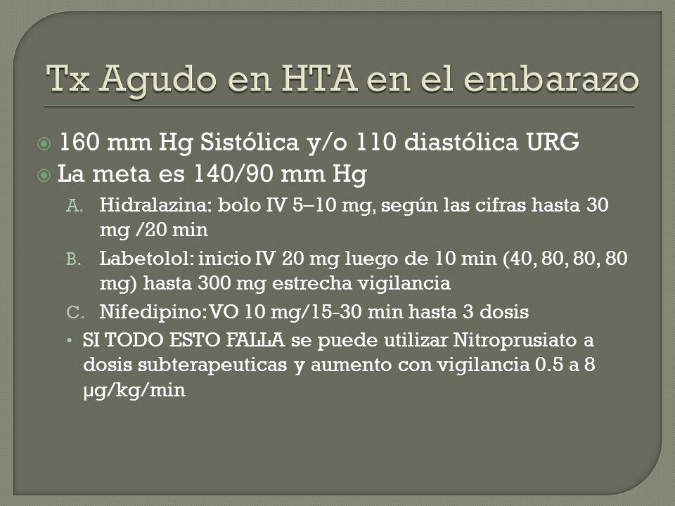 160 mm Hg Sistólica y/o 110 diastólica URG La meta es 140/90 mm Hg A. Hidralazina: bolo IV 5–10 mg, según las cifras hasta 30 mg /20 min B. Labetolol: