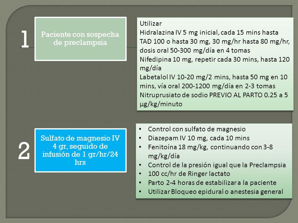 Paciente con sospecha de preclampsia 1 Utilizar Hidralazina IV 5 mg inicial, cada 15 mins hasta TAD 100 o hasta 30 mg, 30 mg/hr hasta 80 mg/hr, dosis