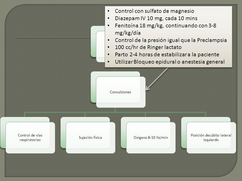 PreclampsiaConvulsiones Control de vías respiratorias Sujeción físicaOxígeno 8-10 lts/min Posición decúbito lateral izquierdo Control con sulfato de m
