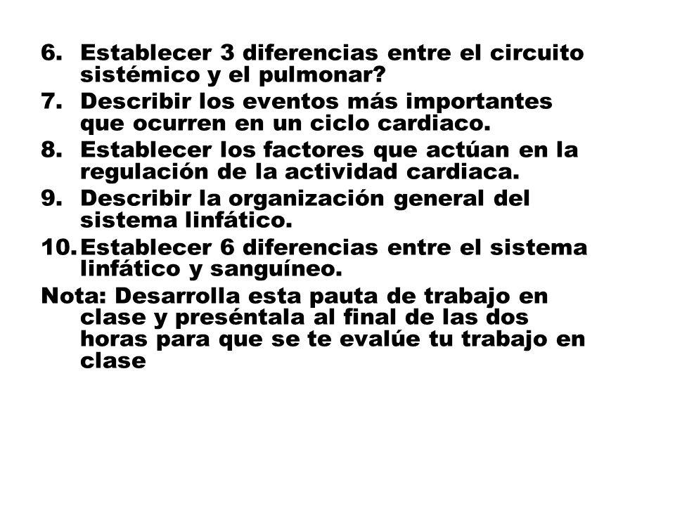 6.Establecer 3 diferencias entre el circuito sistémico y el pulmonar? 7.Describir los eventos más importantes que ocurren en un ciclo cardiaco. 8.Esta