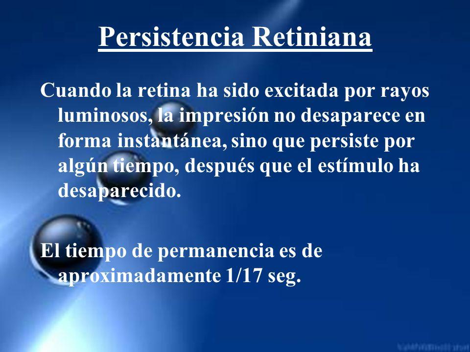 Persistencia Retiniana Cuando la retina ha sido excitada por rayos luminosos, la impresión no desaparece en forma instantánea, sino que persiste por a