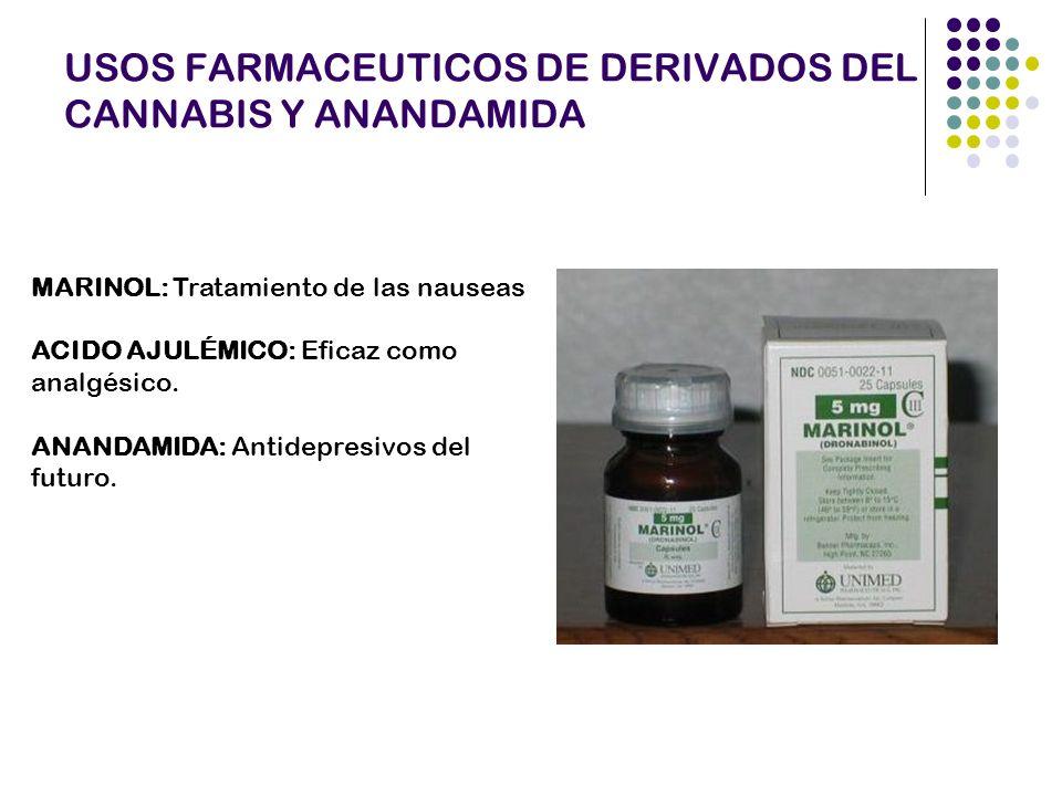 USOS FARMACEUTICOS DE DERIVADOS DEL CANNABIS Y ANANDAMIDA MARINOL: Tratamiento de las nauseas ACIDO AJULÉMICO: Eficaz como analgésico. ANANDAMIDA: Ant