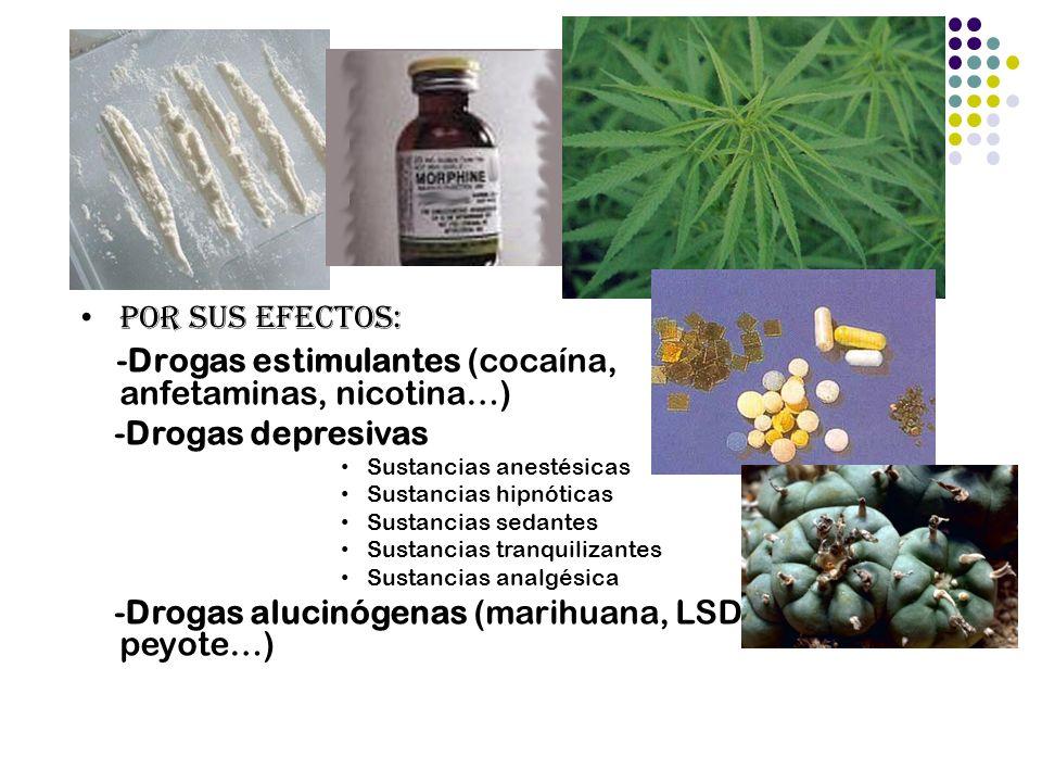 Por sus efectos: -Drogas estimulantes (cocaína, anfetaminas, nicotina…) -Drogas depresivas Sustancias anestésicas Sustancias hipnóticas Sustancias sed