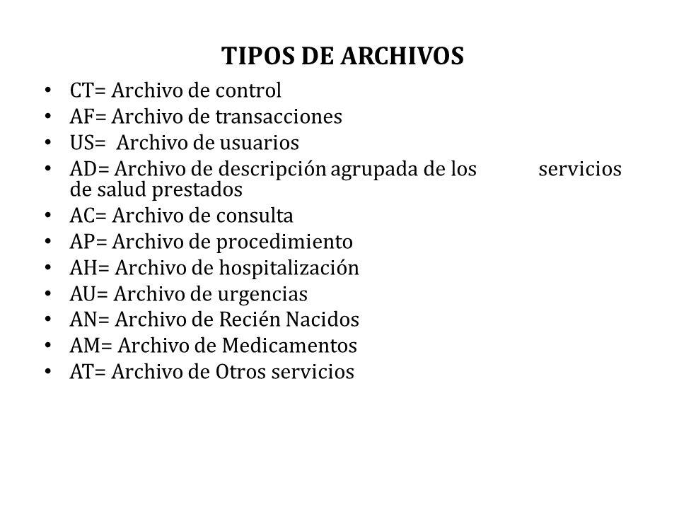 TIPOS DE ARCHIVOS CT= Archivo de control AF= Archivo de transacciones US= Archivo de usuarios AD= Archivo de descripción agrupada de los servicios de