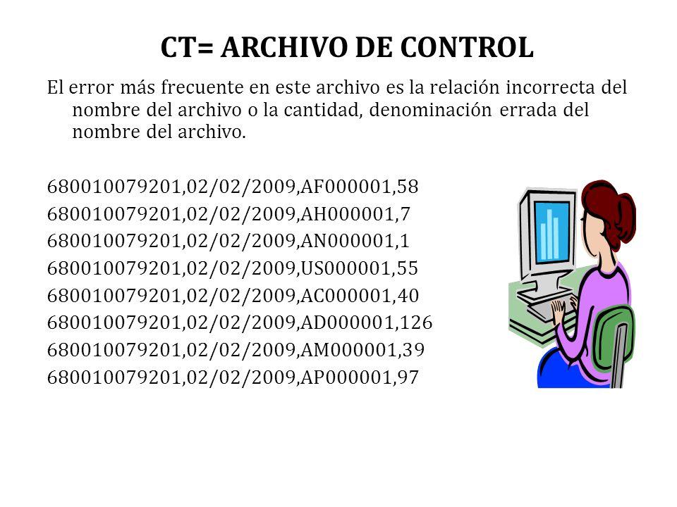 CT= ARCHIVO DE CONTROL El error más frecuente en este archivo es la relación incorrecta del nombre del archivo o la cantidad, denominación errada del
