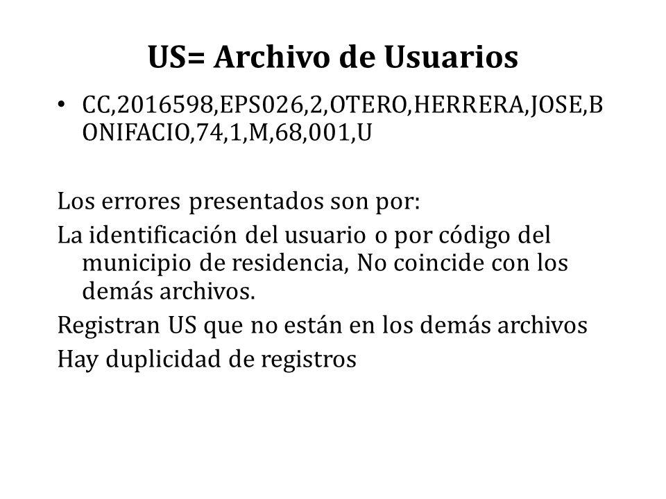 US= Archivo de Usuarios CC,2016598,EPS026,2,OTERO,HERRERA,JOSE,B ONIFACIO,74,1,M,68,001,U Los errores presentados son por: La identificación del usuar
