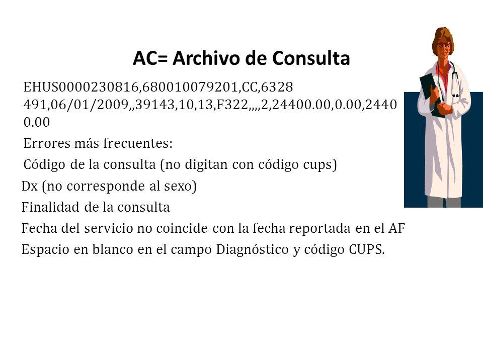 AC= Archivo de Consulta EHUS0000230816,680010079201,CC,6328 491,06/01/2009,,39143,10,13,F322,,,,2,24400.00,0.00,2440 0.00 Errores más frecuentes: Códi