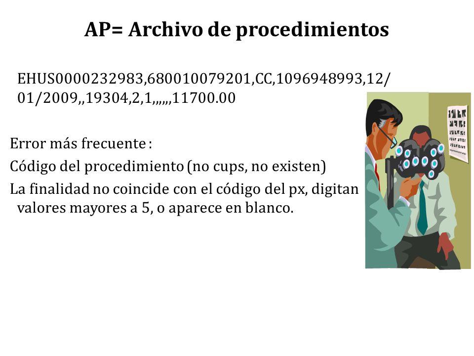 AP= Archivo de procedimientos EHUS0000232983,680010079201,CC,1096948993,12/ 01/2009,,19304,2,1,,,,,,11700.00 Error más frecuente : Código del procedim