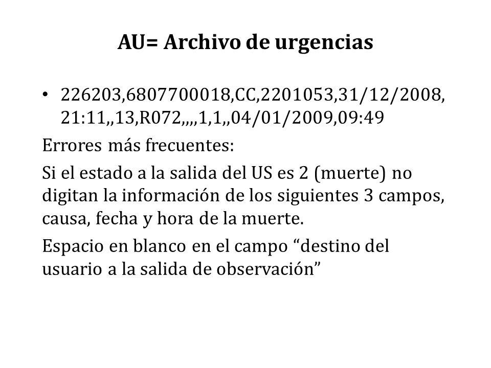 AU= Archivo de urgencias 226203,6807700018,CC,2201053,31/12/2008, 21:11,,13,R072,,,,1,1,,04/01/2009,09:49 Errores más frecuentes: Si el estado a la sa