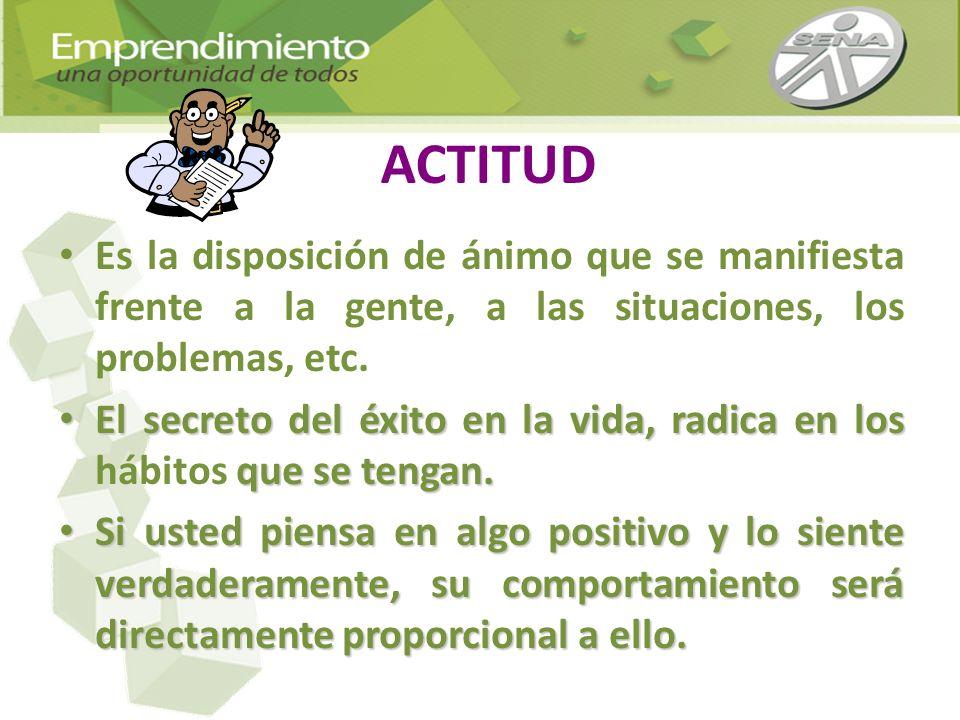 ACTITUD Es la disposición de ánimo que se manifiesta frente a la gente, a las situaciones, los problemas, etc. El secreto del éxito en la vida, radica